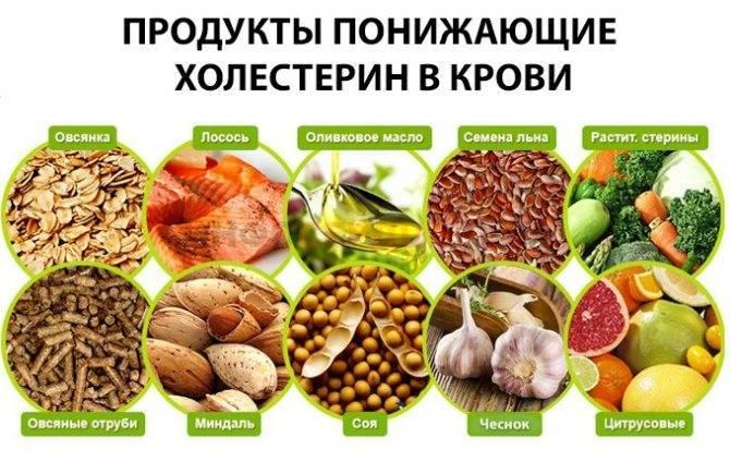 Как снизить холестерин в крови без лекарств? | компетентно о здоровье на ilive