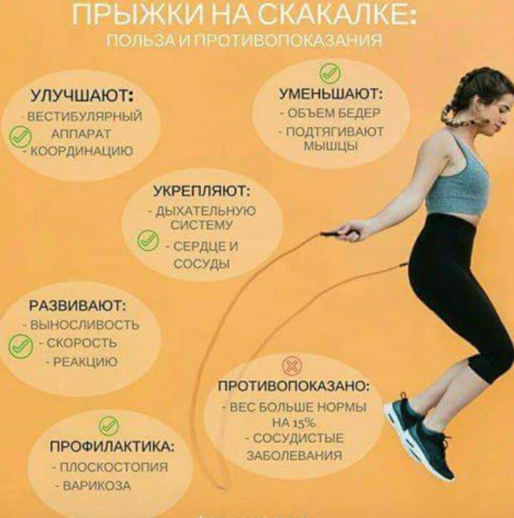 Скакалка для похудения: как правильно прыгать и сколько - tony.ru