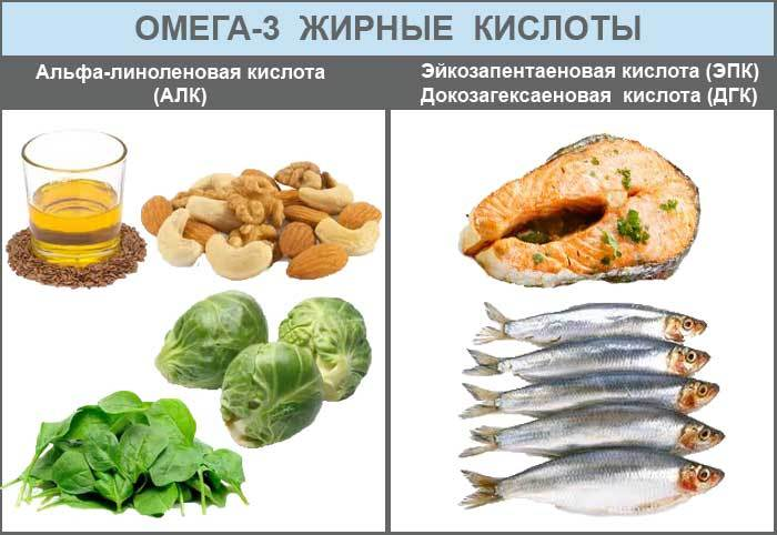 Полиненасыщенные жирные кислоты: в каких продуктах содержатся, польза