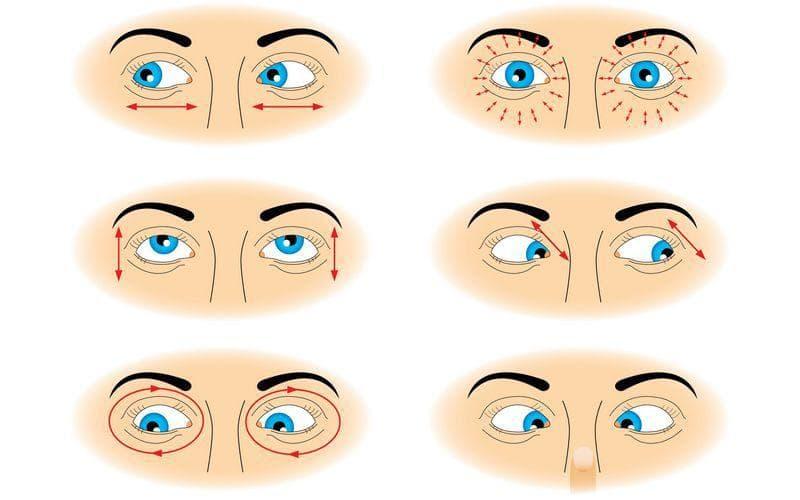 Как улучшить и восстановить зрение в домашних условиях