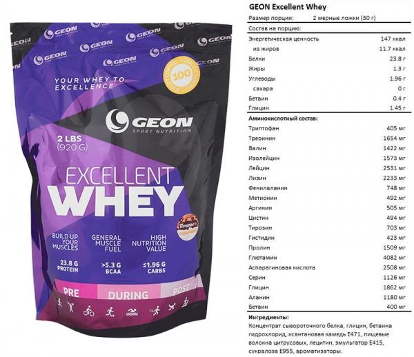 Delicious whey protein от qnt: как принимать протеин, отзывы