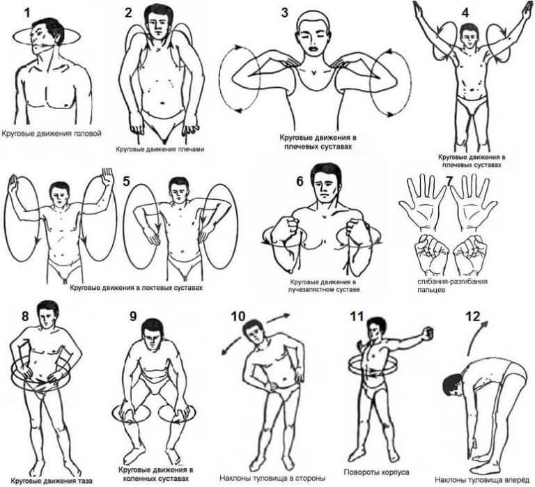 Растяжка плечевого пояса: упражнения на растяжку рук и плеч дома
