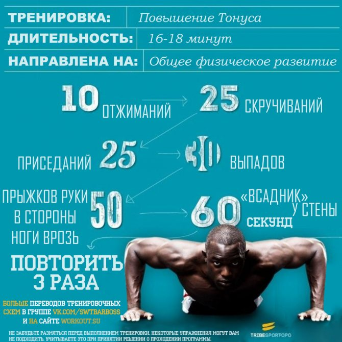 Советы по сушке в менс физик - менс физик - пляжный бодибилдинг - men`s physiqueменс физик — пляжный бодибилдинг — men`s physique