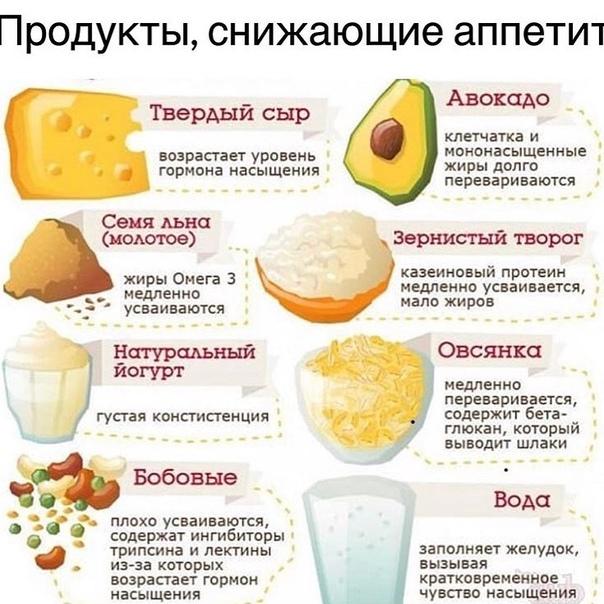 Как обмануть голод при похудении: как и чем утолить, побороть, подавить, заглушить чувство аппетита во время диеты, как не хотеть есть