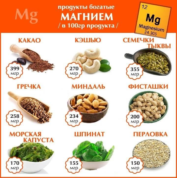Калий и магний в каких продуктах содержится больше всего
