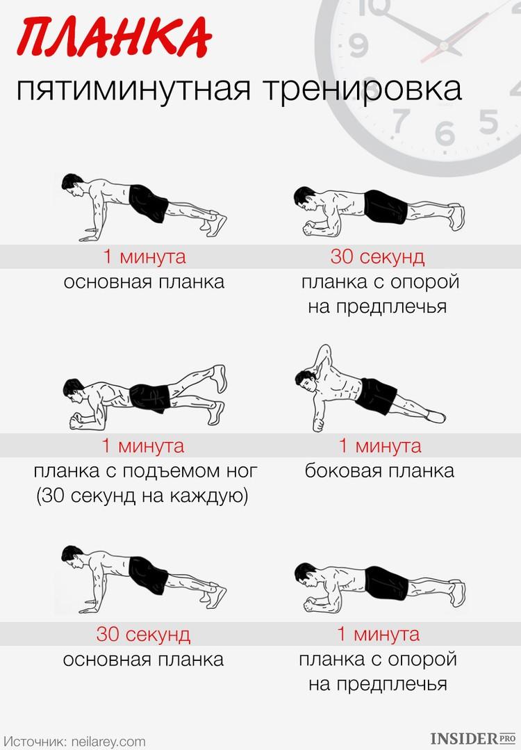 Помогает ли планка похудеть - как правильно выполнять упражнения с видео