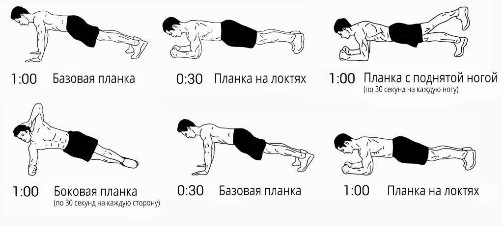 Упражнение планка: как правильно делать, польза и вред, сколько подходов