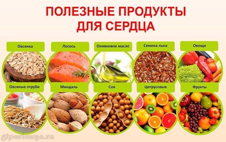 Как быстро понизить холестерин в домашних условиях народными средствами отравление.ру как быстро понизить холестерин в домашних условиях народными средствами