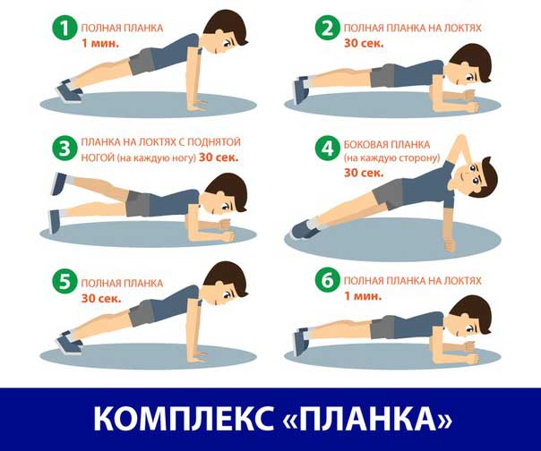 Сколько стоять в планке, продолжительность упражнения для стройного тела