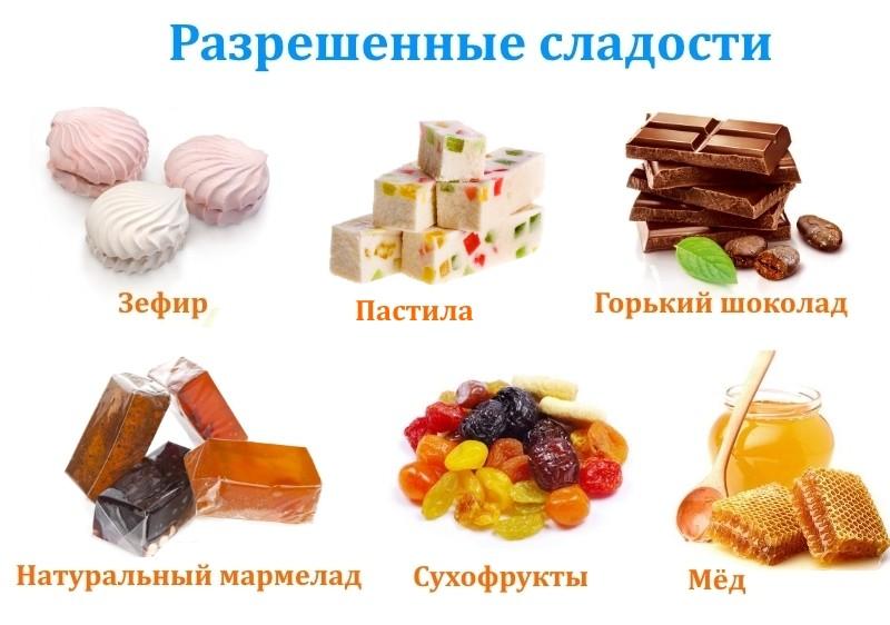 Почему пп сладости хуже обычных: 3 причины