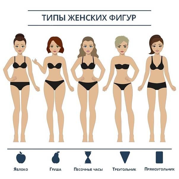 Женская фигура с нуля часть 2