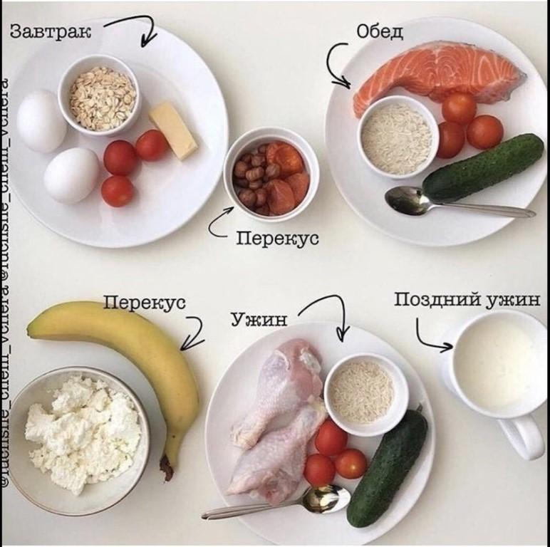 Обед – рецепты на поварёнок.ру