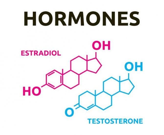 Антиэстрогенная диета: ключ к регулированию гормонов