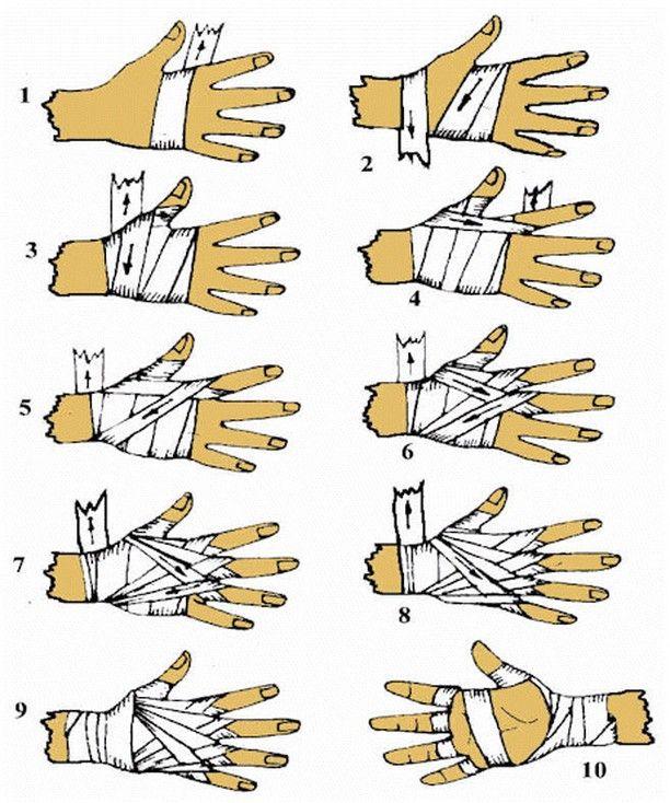 Как правильно наматывать боксерские, эластичные бинты для бокса на руки - видео