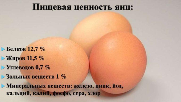 Сколько калорий в яйце вареном 1 шт - сколько можно есть при диете