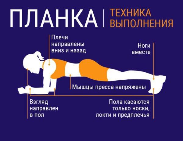 Правильная техника выполнения упражнения планка для похудения в домашних условиях