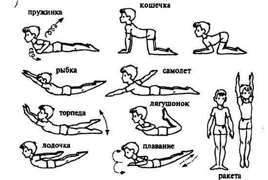 Комплексы упражнений при сколиозе у детей: в домашних условиях, видео, фото