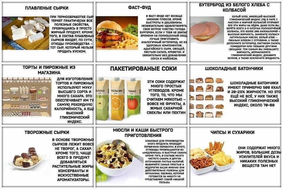 Питание для похудения. как и что есть, чтобы похудеть и как составить меню и правильный рацион?