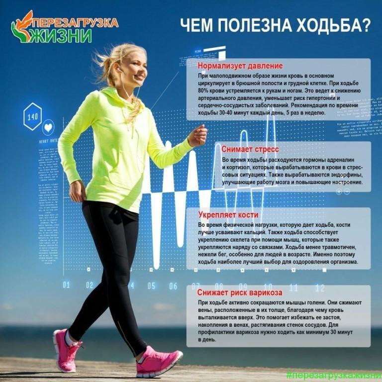 Ходьба для похудения: сколько нужно ходить чтобы похудеть