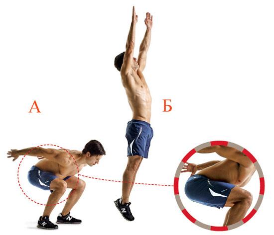 Приседания с выпрыгиванием - тренируем ноги