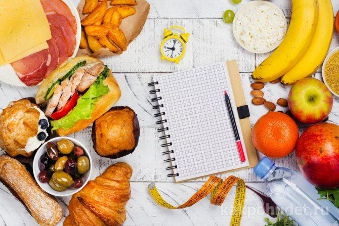 Компульсивное переедание – как бороться с проблемой ~ def4onki