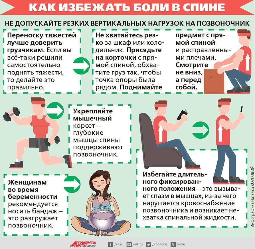 Ушиб спины: виды повреждения и методы лечения, реабилитация