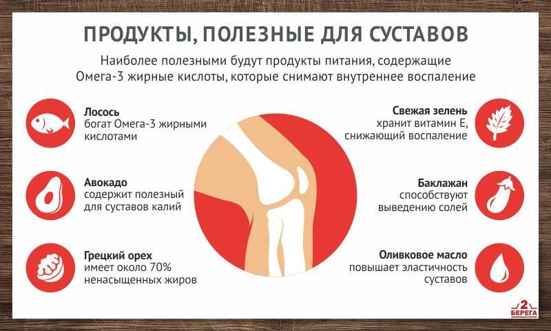 Как избавиться от боли в мышцах после тренировки - 7 способов