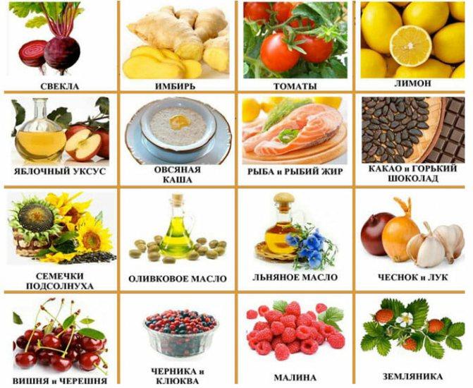 Существуют ли продукты с отрицательной калорийностью? – зожник  существуют ли продукты с отрицательной калорийностью? – зожник