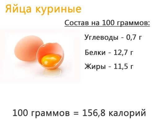 Сколько калорий в яйце: пищевая ценность и полезные свойства