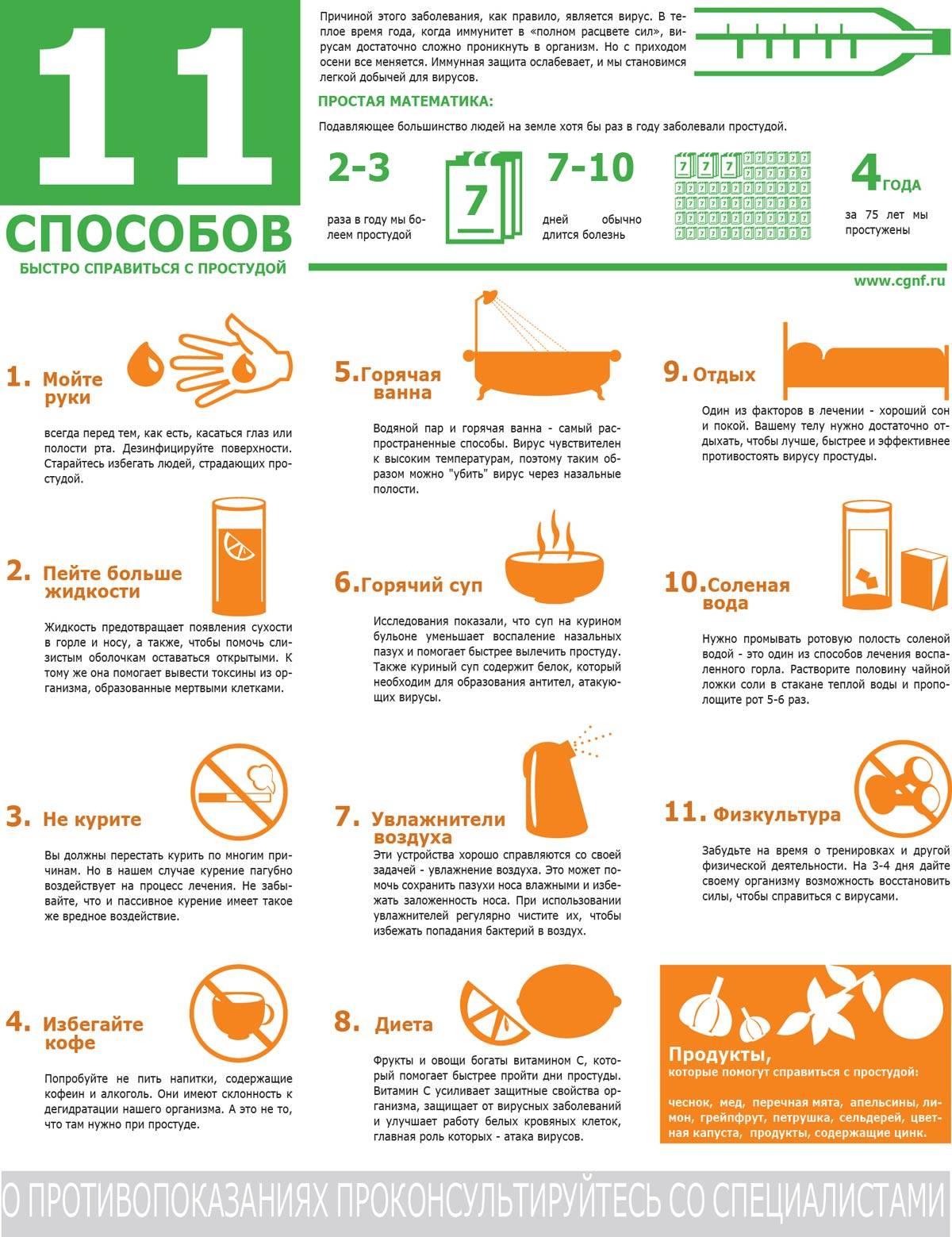 Как быстро выздороветь от простуды: лечим простуду в домашних условиях
