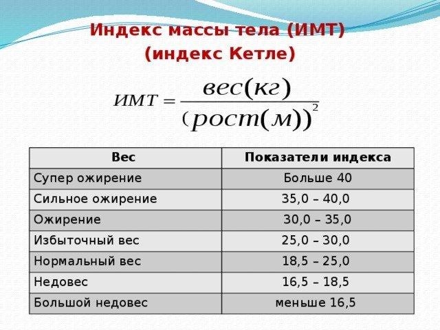 Таблица индекса массы тела (имт), как рассчитать норму своего веса, формула расчета