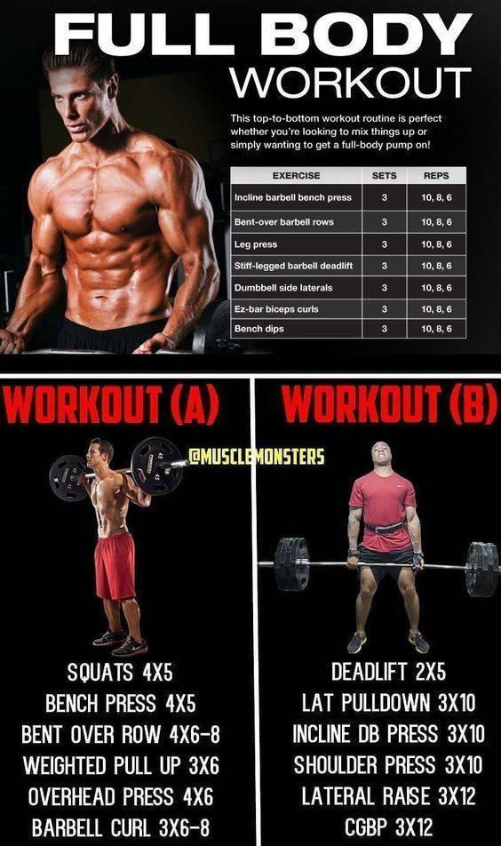 Силовая программа для мужчин дома: упражнения + план