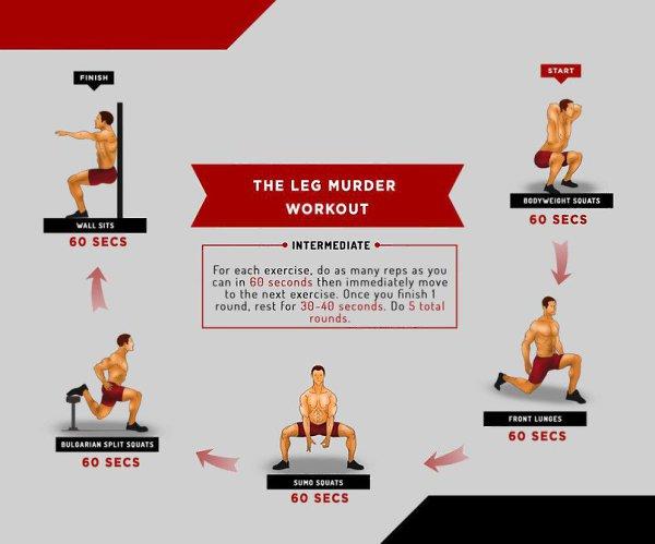 Базовые упражнения на все группы мышц: комплекс с фото