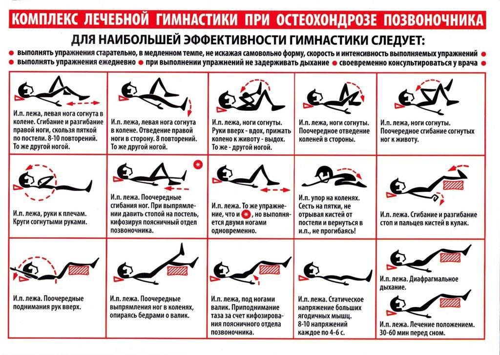 Упражнения на плечи без осевой нагрузки на позвоночник