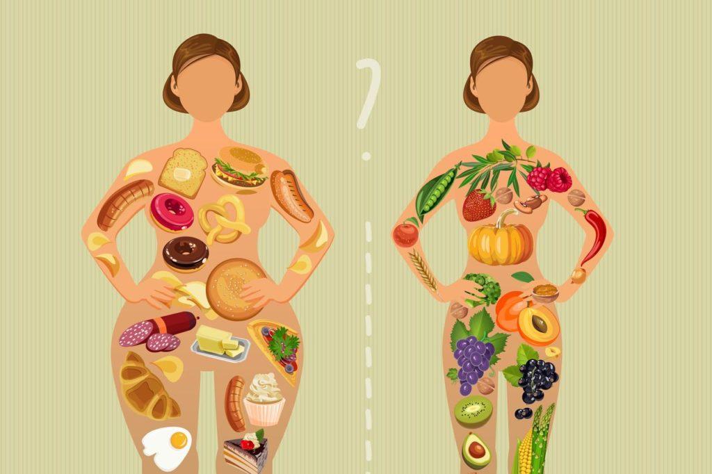 Этапы похудения тела: какие части тела худеют быстрее, причины