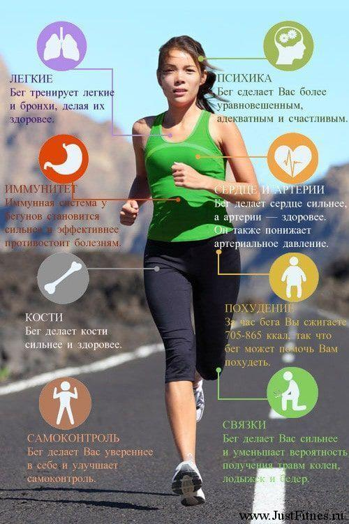 В какое время лучше заниматься спортом чтобы похудеть дома | портал о народной медицине