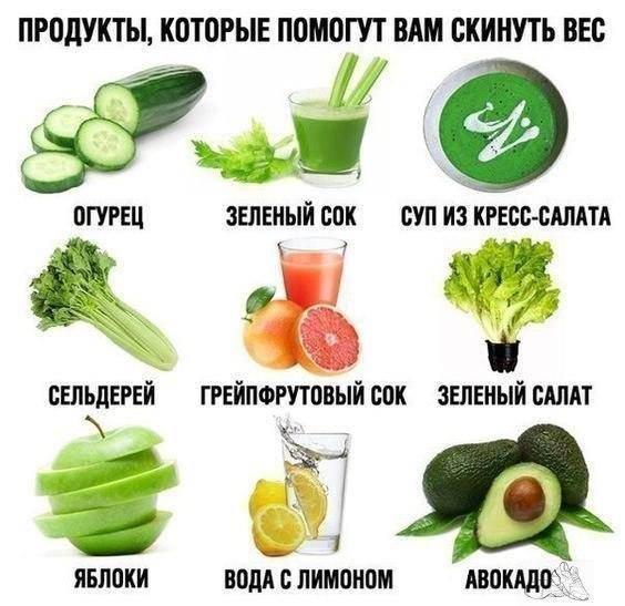 Природные жиросжигатели — рейтинг продуктов с отрицательной калорийностью - тело атлета