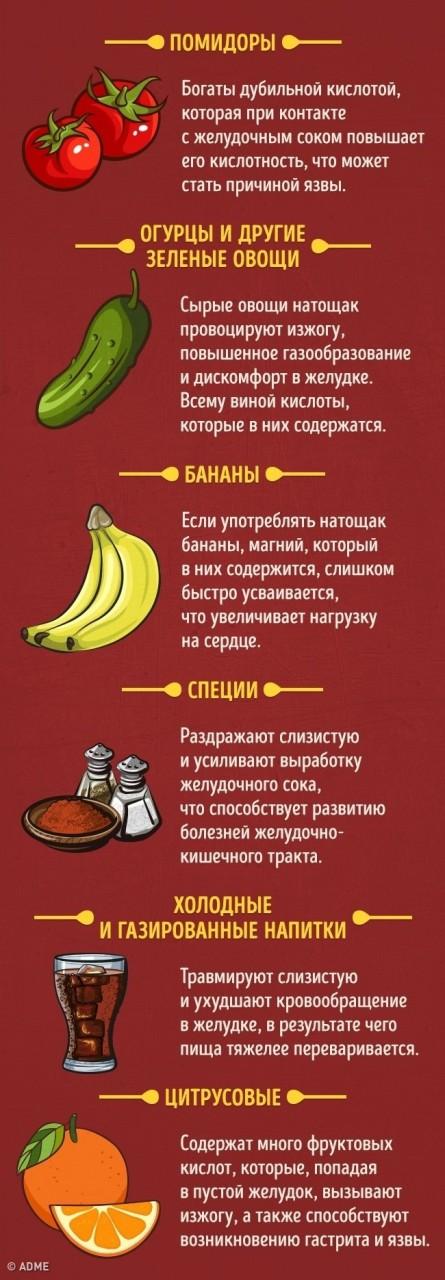 Какие продукты не стоит употреблять на голодный желудок