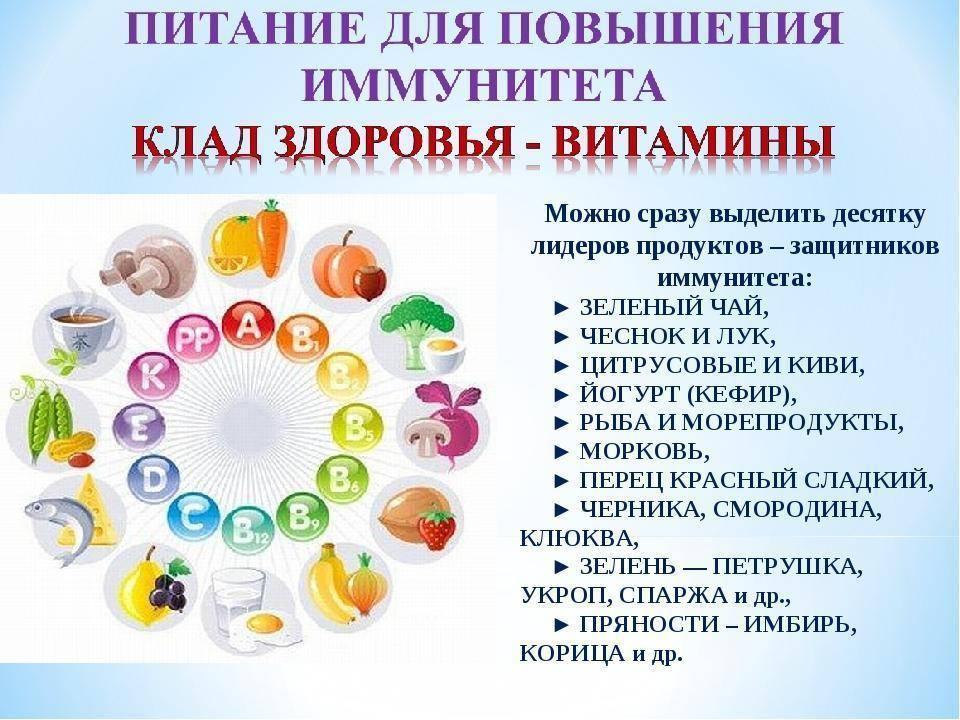 Витамины группы в – показания и правила применения