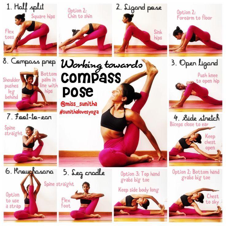 Асаны хатха-йоги для начинающих: основные упражнения и комплексы