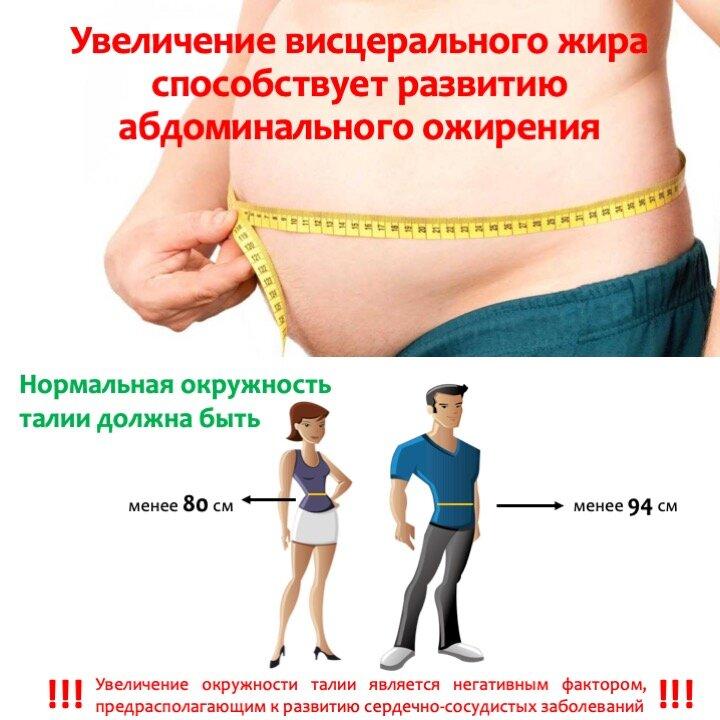 Последствия ожирения: как лишний вес влияет на здоровье