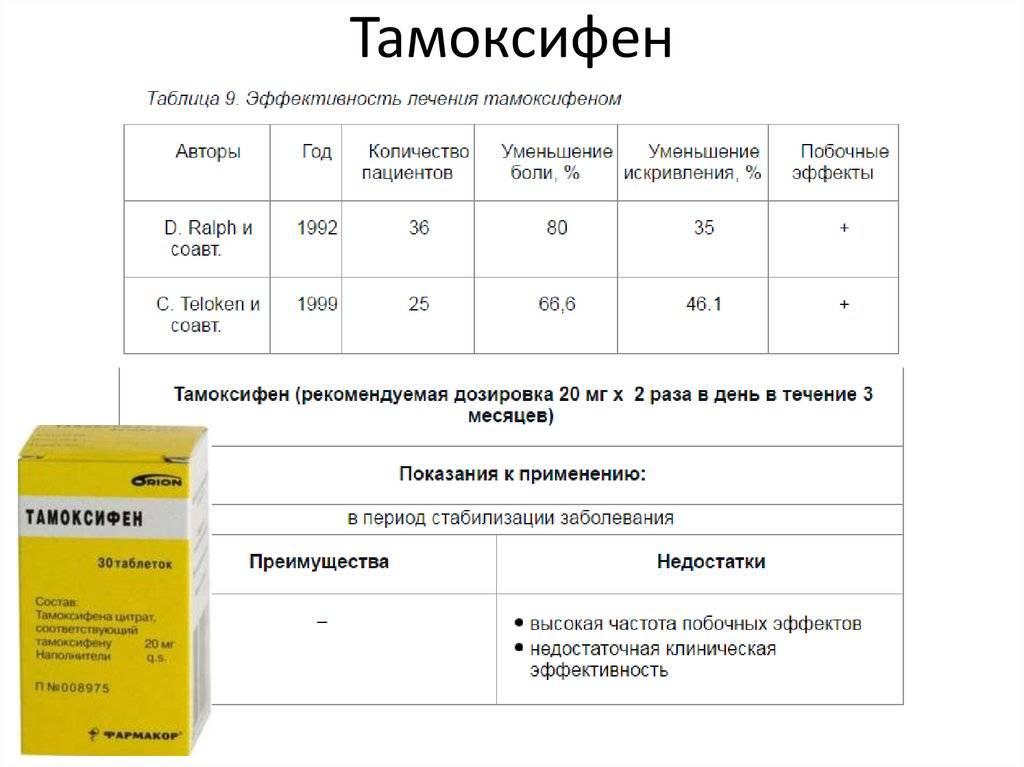 Сравнение тамоксифена с аналогичными по действию препаратами ~ yetsbody.ru