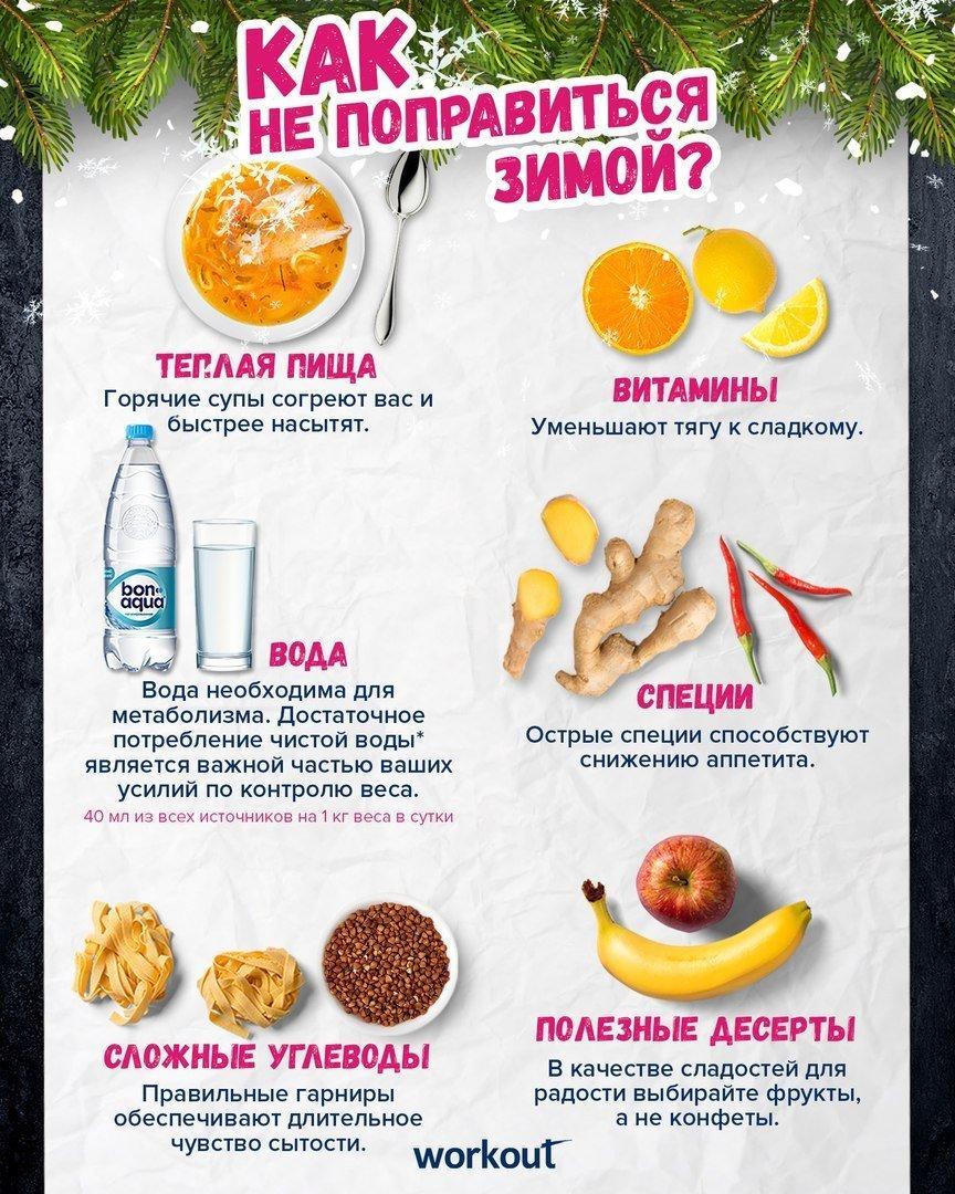 Диеты для быстрого похудения зимой