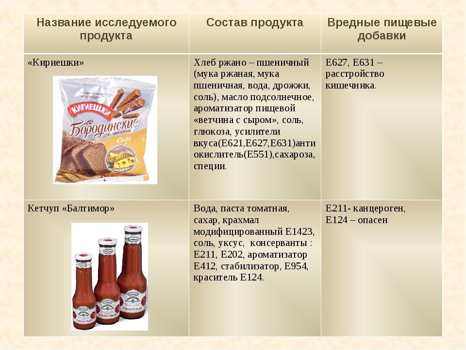 Как правильно читать этикетки в супермаркете: 9 уловок от производителей