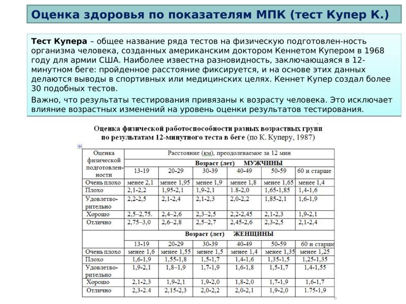 Как определить уровень физической подготовленности: тесты для оценки и нормативы