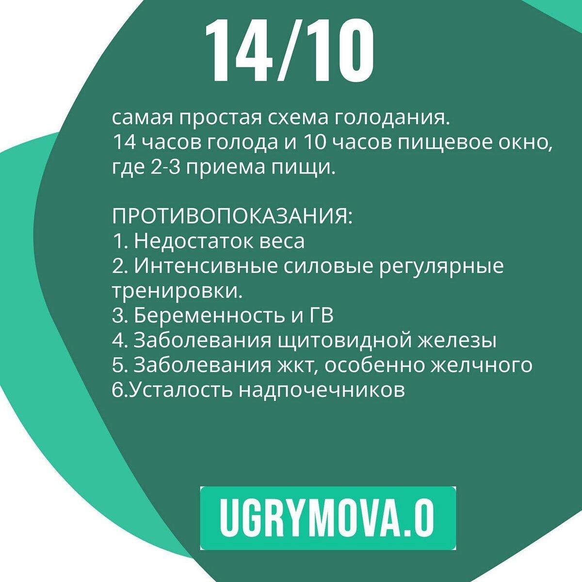Интервальное голодание | диетолог.ру