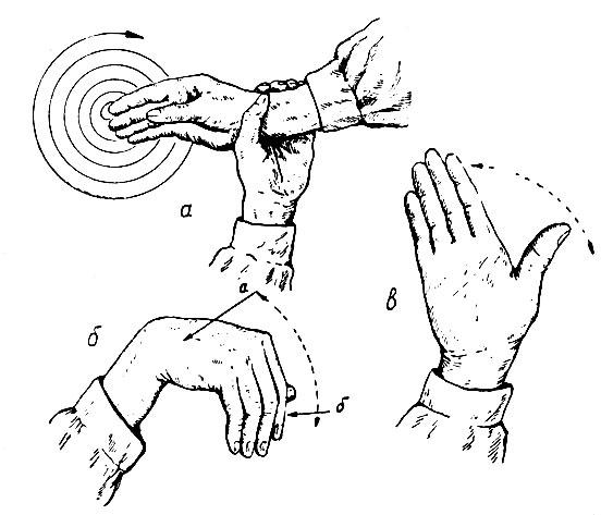 Упражнения для пальцев рук — топ 8 движений для похудения и укрепления в домашних условиях
