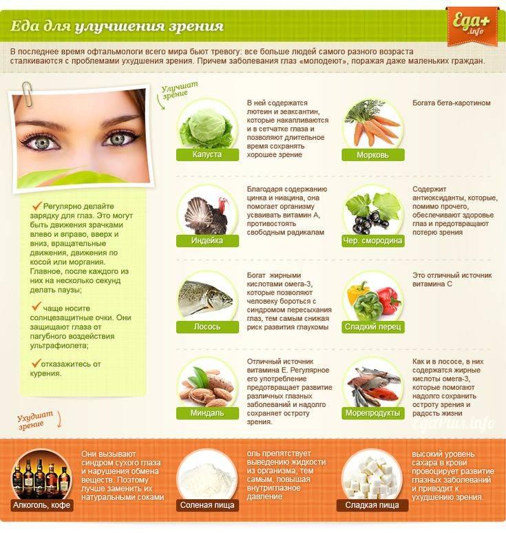 7 продуктов для хорошего зрения