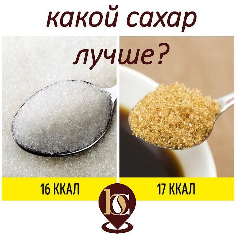 Норма употребления сахара в день (мужчинам и женщинам)