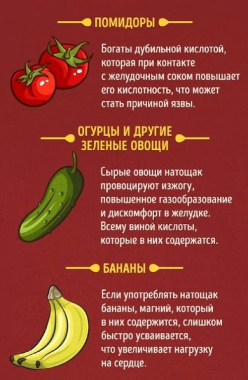 Дорого и невкусно: мифы о правильном питании